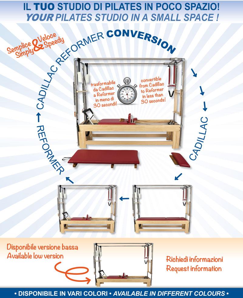 CADILLAC REFORMER CONVERSION